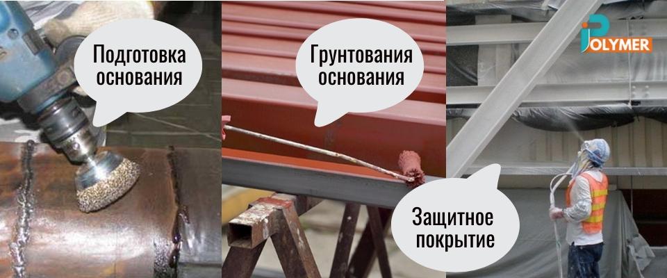 Этапы защиты металлических покрытий