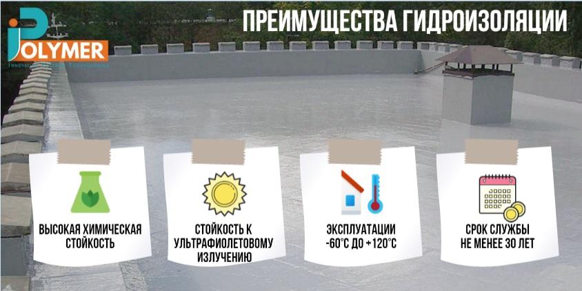 Преимущества гидроизоляции для крыши от iPolymer